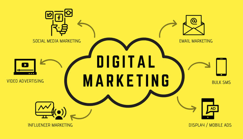 Digital-Marketing-Course-Nexson-IT