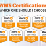 AWS Certifications Which AWS Certification is Right for you