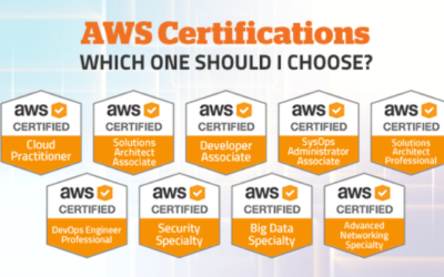 AWS Certifications: Which AWS Certification is Right for you?