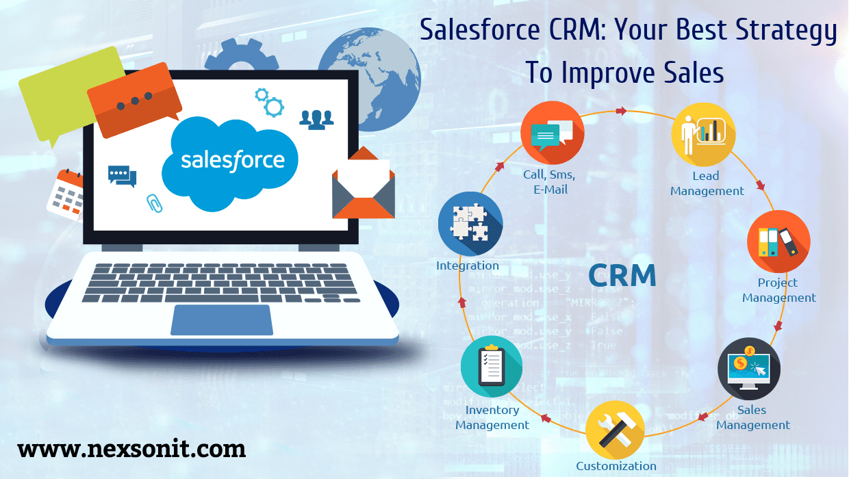Best Salesforce Crm Training Institute in Hyderabad, Bangalore, USA, Canada.