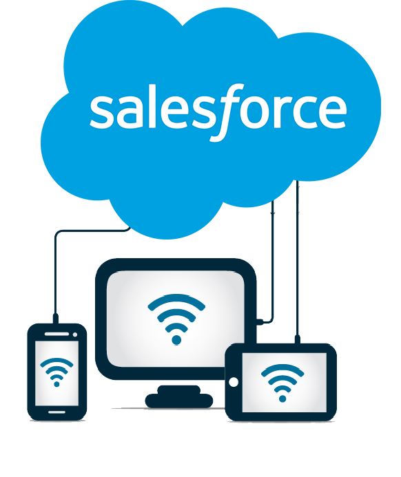 best salesforce crm training certification in Hyderabad