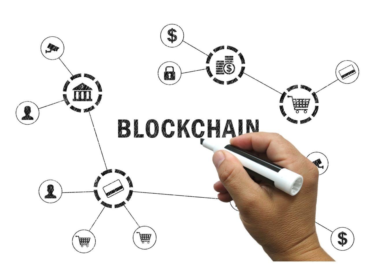 Best Blockchain Training in Hyderabad